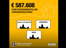 587608 euro voor Ondersteuning lokaal woonbeleid